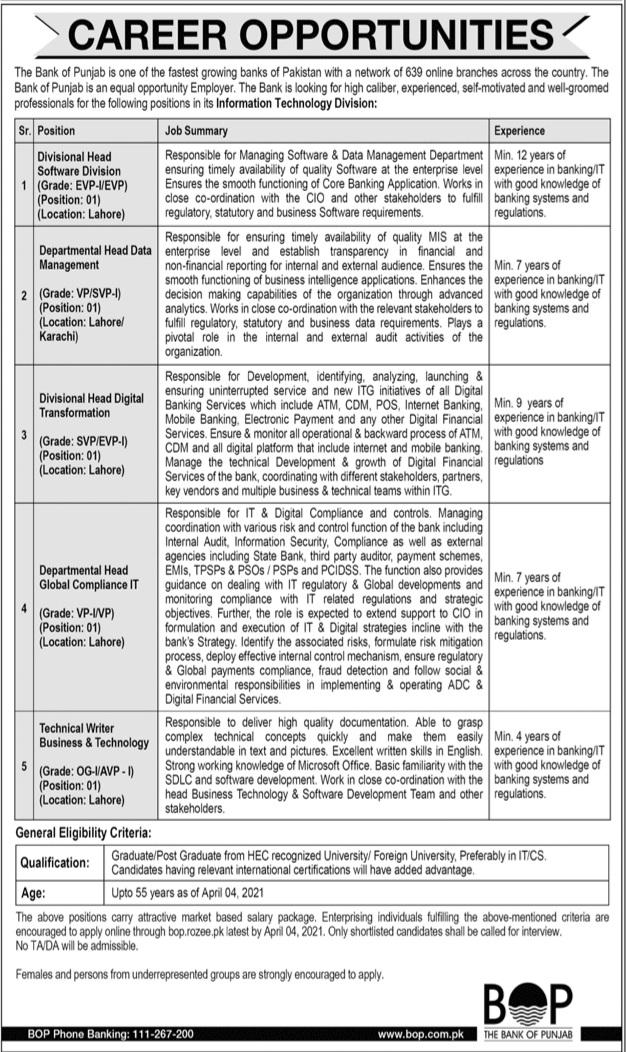 Bank Of Punjab Jobs 2021 Apply Via www.bop.rozee.pk Latest