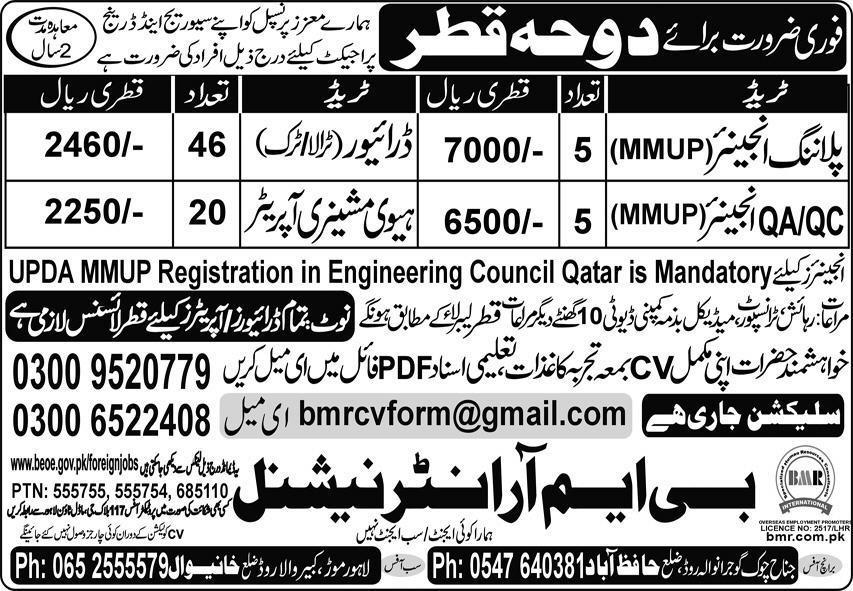 Qatar Jobs April 2021 Latest Express Newspaper