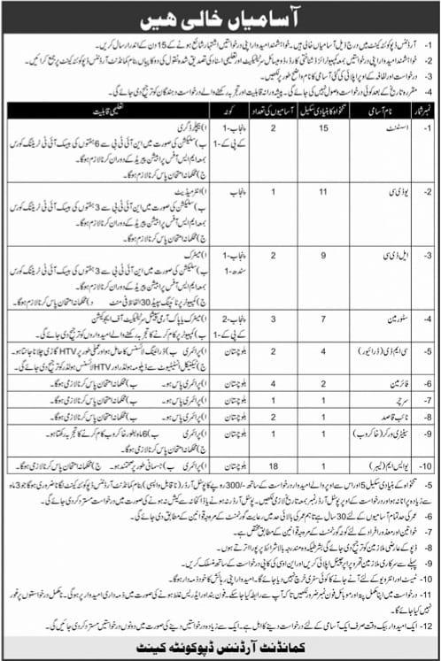 Ordnance Depot Quetta Cantt Jobs 2021 Latest Advertisement