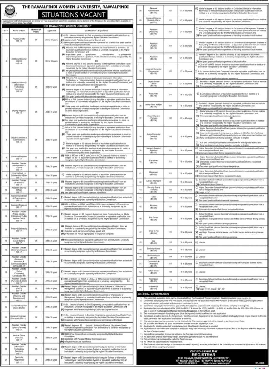 RWU Jobs April 2021 Rawalpindi Women University Advertisement