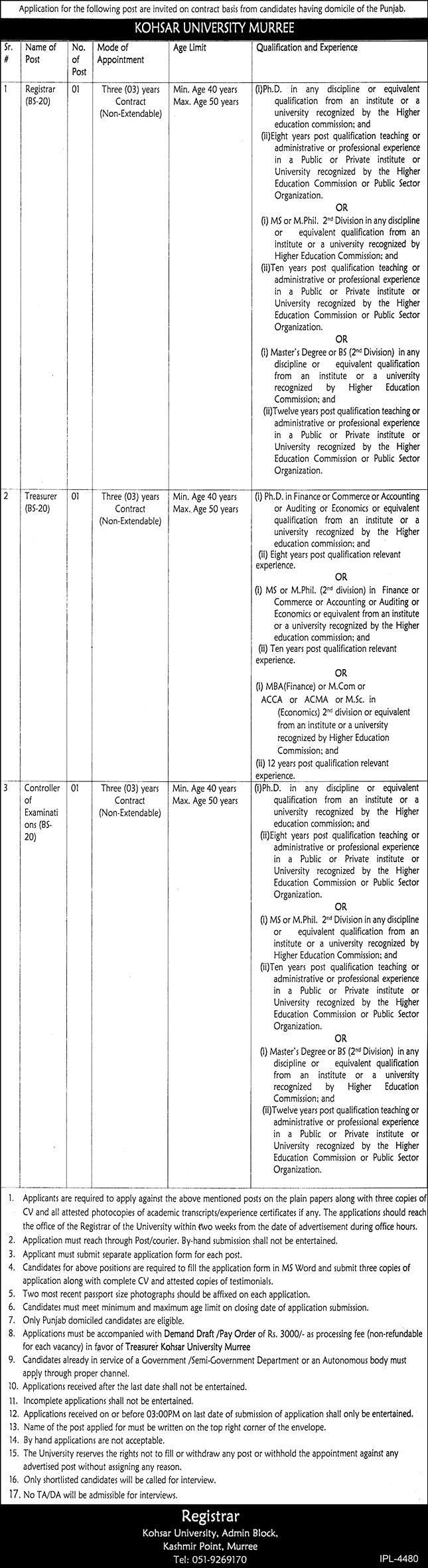 Kohsar University Murree jobs 2021 latest advertisement
