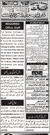 Nawa-i-qat Classifieds Jobs 2021 May Latest Advertisement