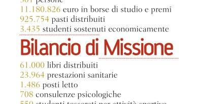 Bilancio di Missione EDUCatt 2018