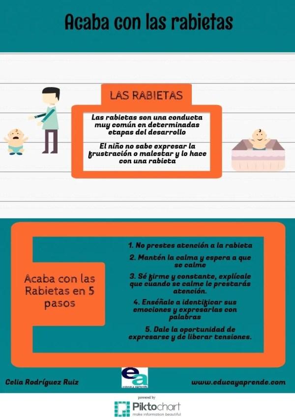 01Rabietas