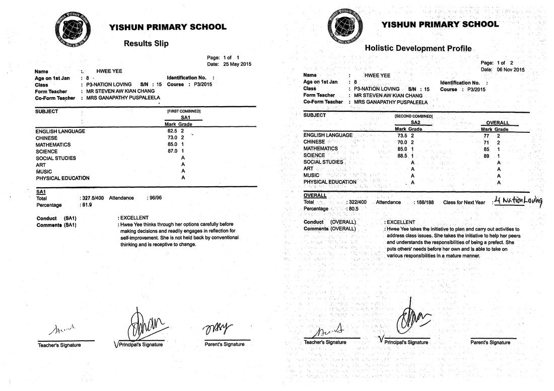 Student S Results