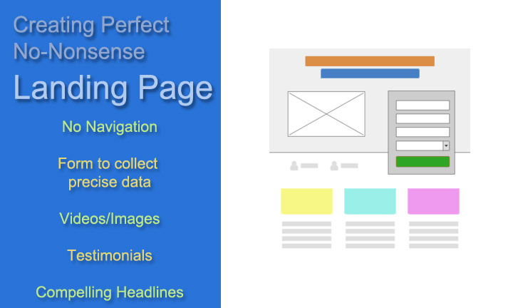 Main elements of a Landing Page