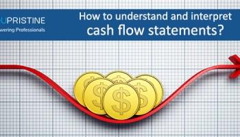 Cash Flow Statement: Classification, Format, Advantages
