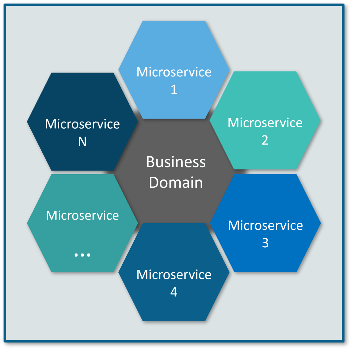 Top Microservices Interview Questions And Answers Edureka