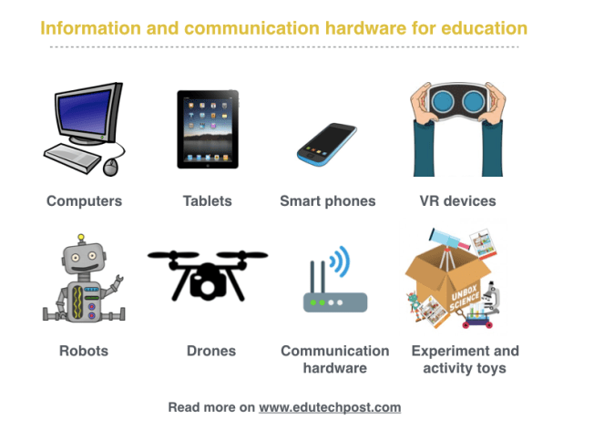 education technology or edtech hardware