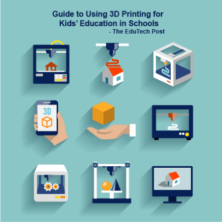 3D Printing Business Ideas: 3 Essential Tips