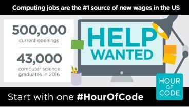 coding workforce