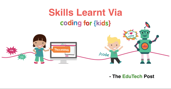 coding for kids skills