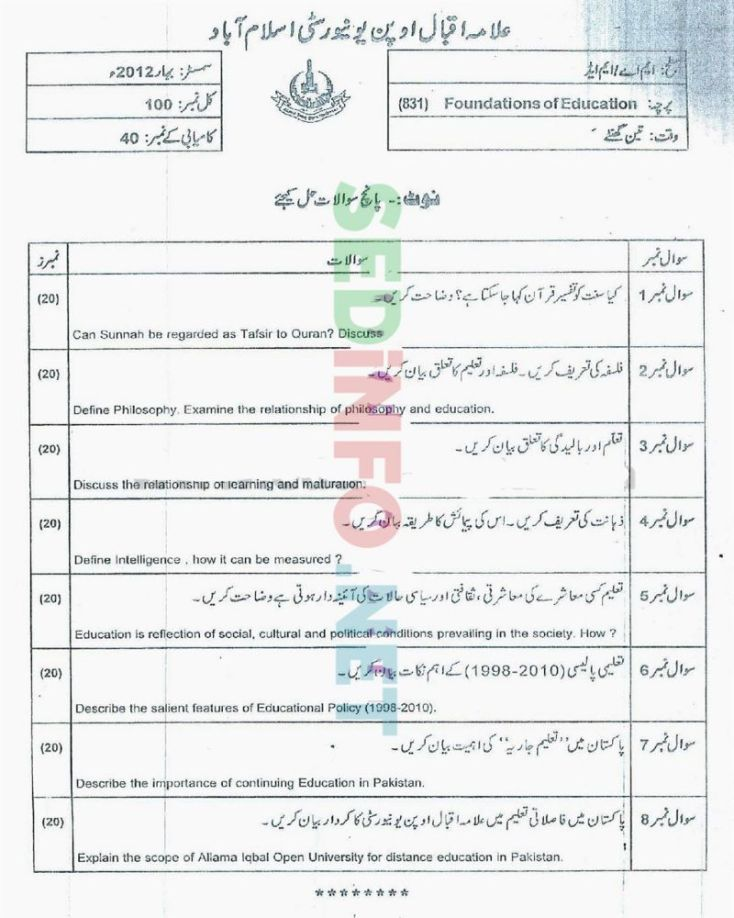 AIOU-MEd-Code-831-Past-Papers-Spring-2012