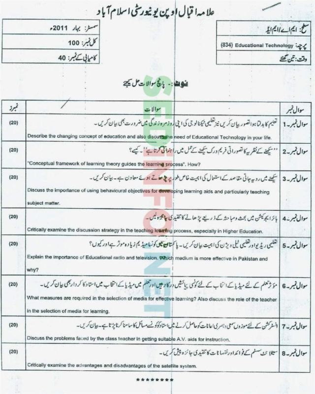 AIOU-MEd-Code-834-Past-Papers-Spring-2011