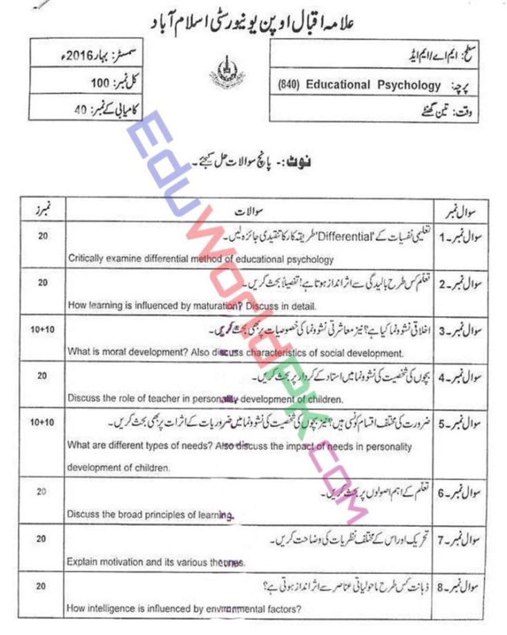 AIOU-MEd-Code-840-Past-Papers-Spring-2016