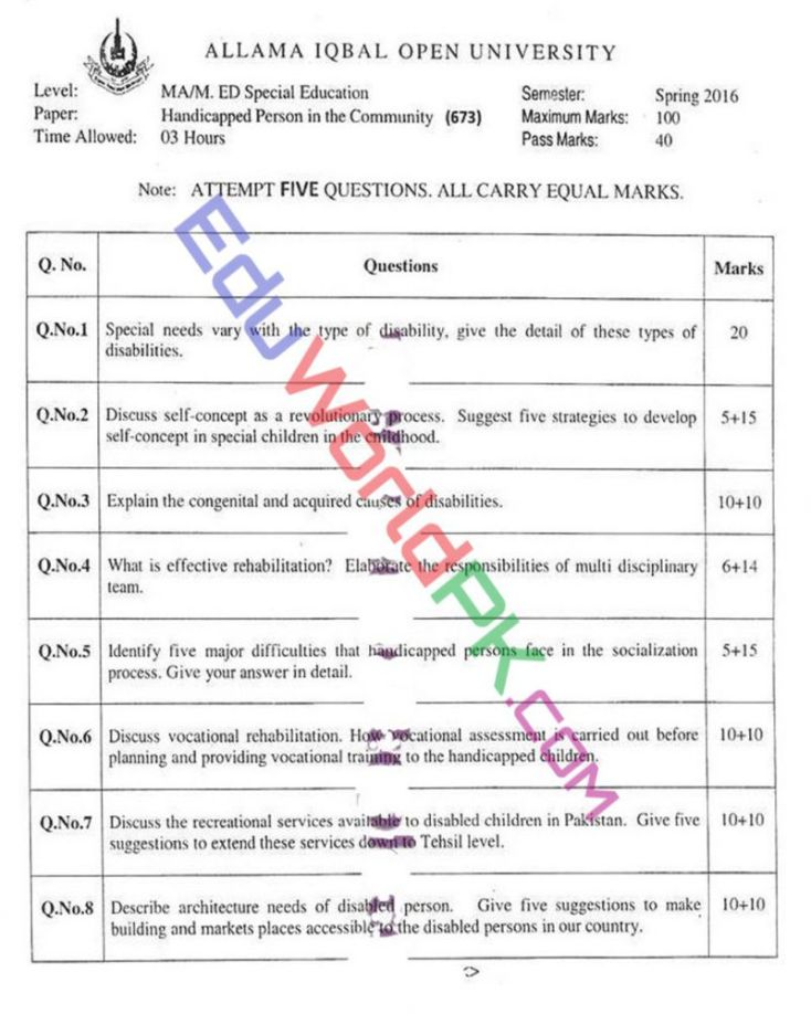 AIOU-MEd-Code-673-Past-Papers-Spring-2016