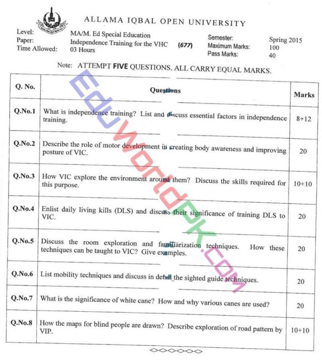 AIOU-MEd-Code-677-Past-Papers-Spring-2015