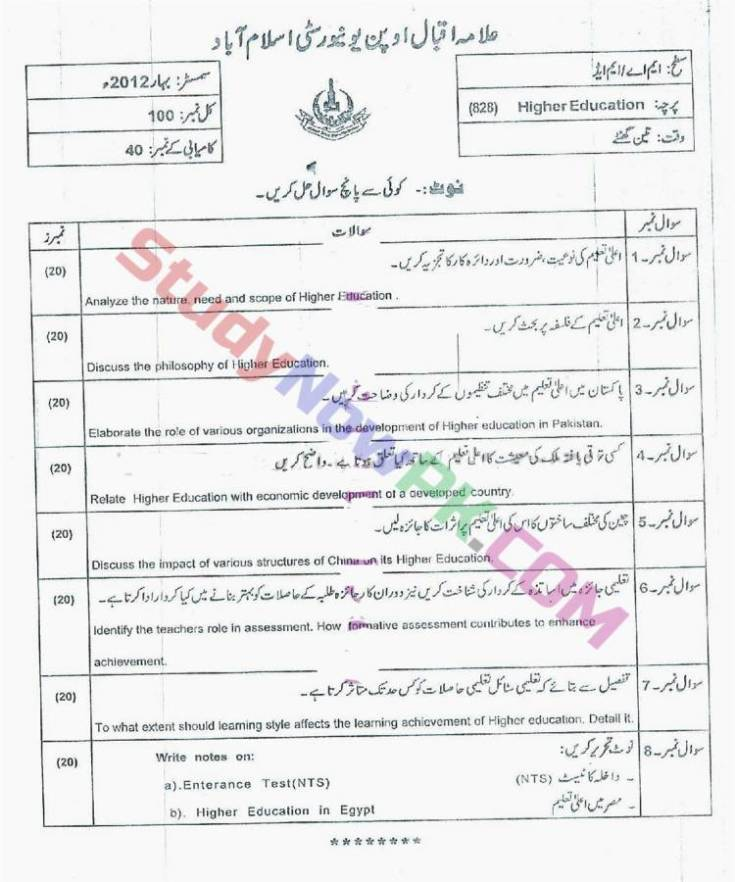 AIOU-MEd-Code-828-Past-Papers-Spring-2012