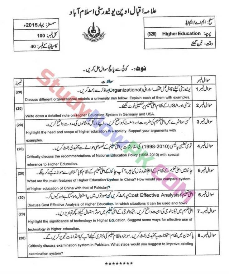 AIOU-MEd-Code-828-Past-Papers-Spring-2015