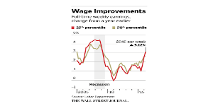 thumbnail_WSJ_wage 2