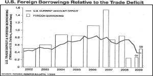 thumbnail_us-foreign-borrowing