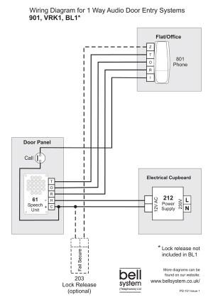 Bell Door Entry & Bell Systems Surface Mount 1 Way Door