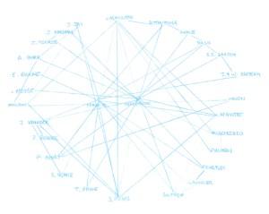 Edward Tufte forum: Design of causal diagrams: Barr art chart, Lombardi diagrams, evolutionary