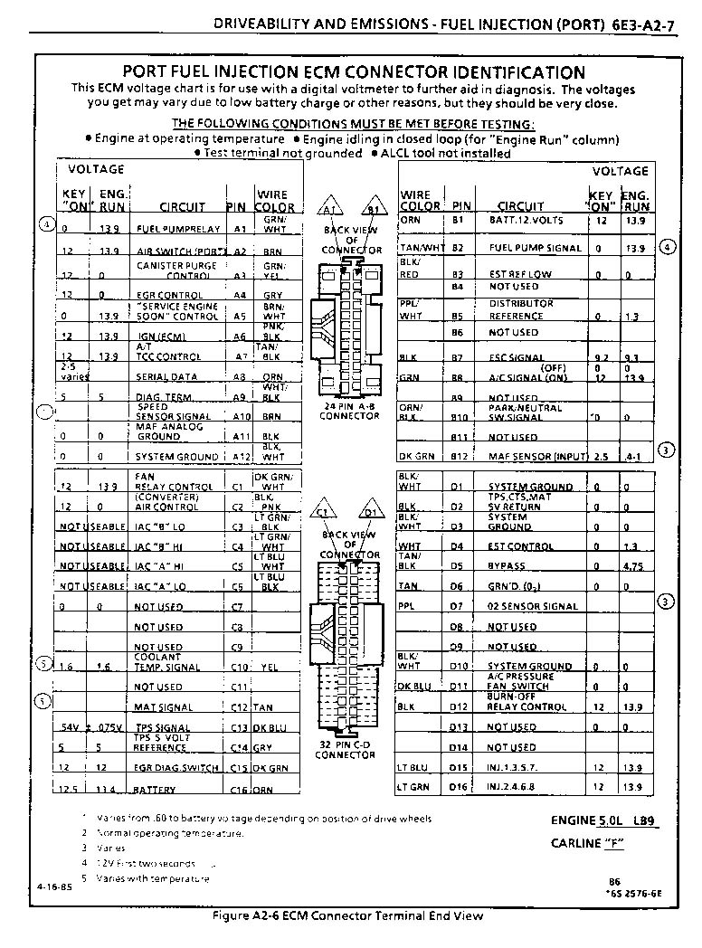 86 165v8tpi 6 cat 3126 ecm wiring diagram dolgular com cat 3126 ecm wiring diagram at alyssarenee.co