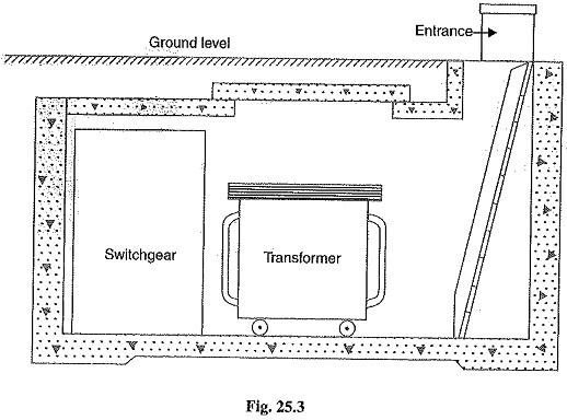 transformer substation  pole mounted substation