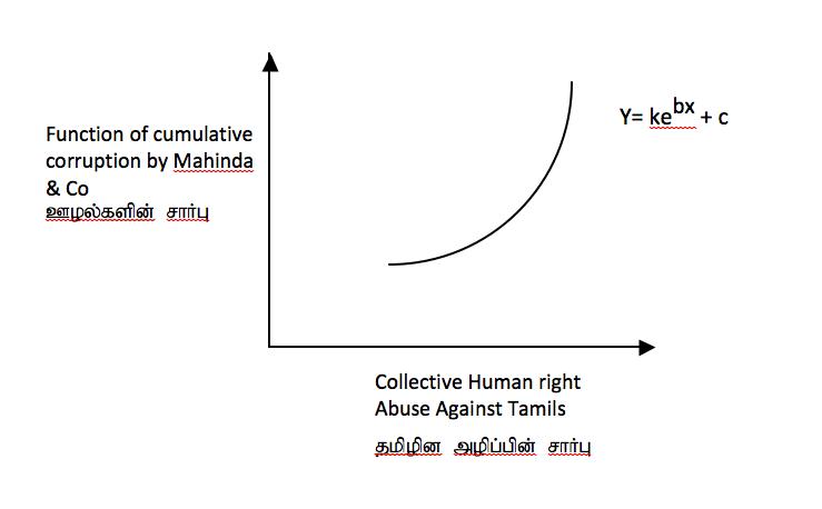 graph_artical