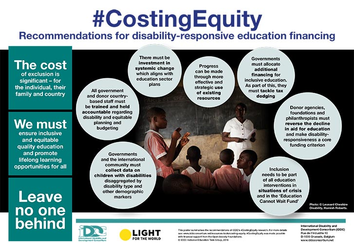 #CostingEquity. Recommendations for disability-responsive education (poster)