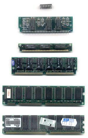 Soorten intern geheugen RAM (SDRAM, DDR DIMM, DDR2 DIMM, DDR3, SO DIMM)