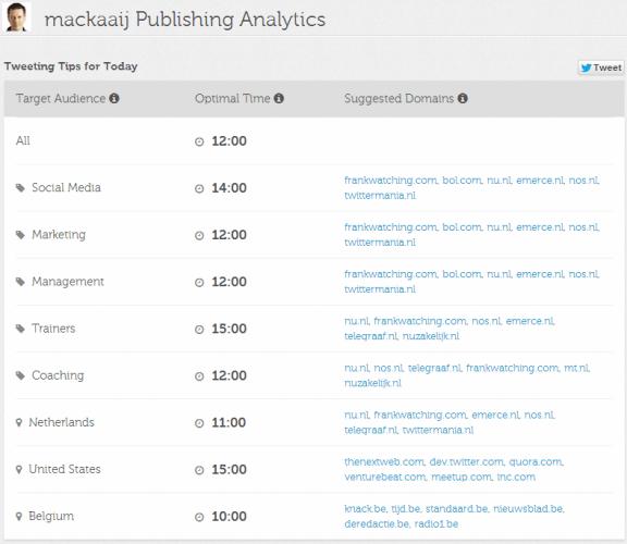 Klear - Publishing Analytics