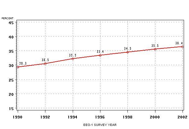 Ceiling Effect Definition Statistics Www Gradschoolfairs Com