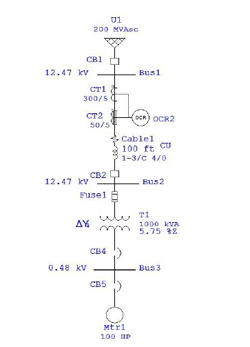 One-line-diagram-of-the-Power-System-in-ETAP