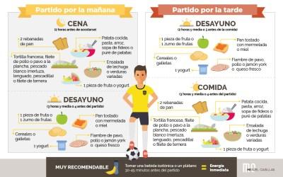 La importancia de la alimentación el día del partido
