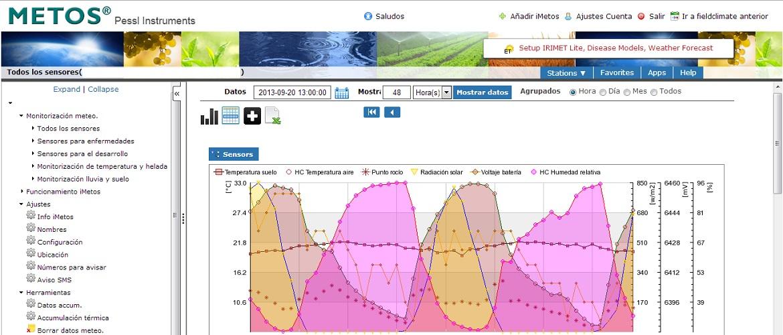 Plataforma web Fieldclimate