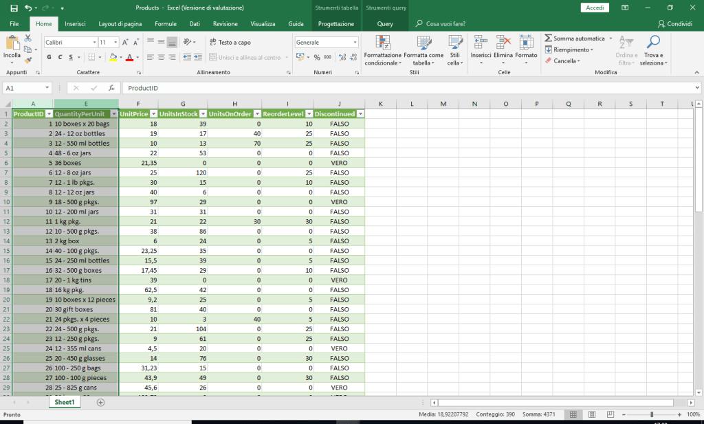 Microsoft Excel 2016 - Colonne nascoste selezionate