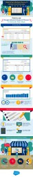 how_to_generate_content_ideas_infographic