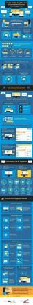 http://effectiveinboundmarketing.com/wp-content/uploads/2017/06/simple-twitter-analytics-tips_infographic.jpg