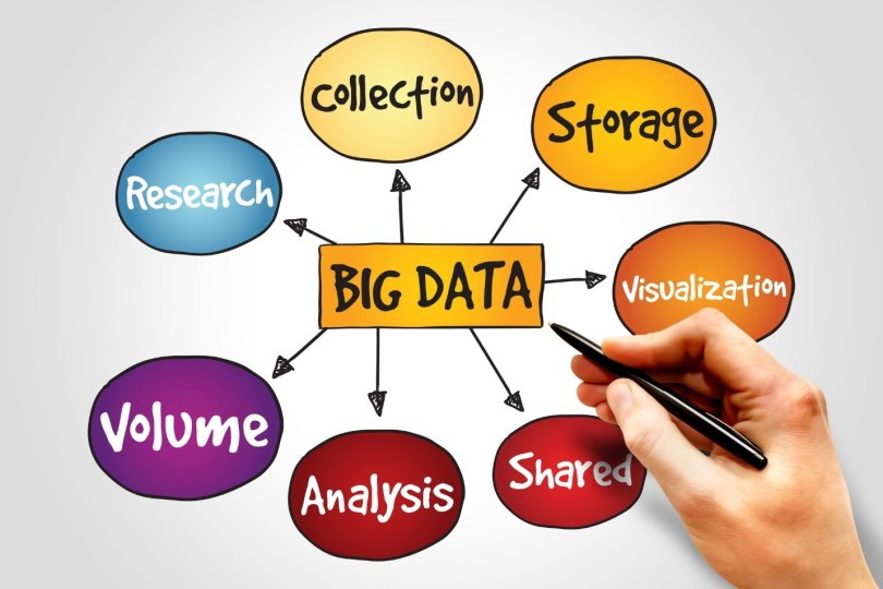 Big_Data_Plays_a_Pivotal_Role_in_Digital_Marketing_Success