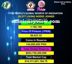 Photo of How to sign up-sign in with Inksnation to create account and activate account to earn money – KYC Verification