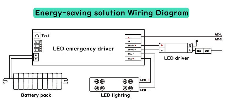 led emergency battery backup kit