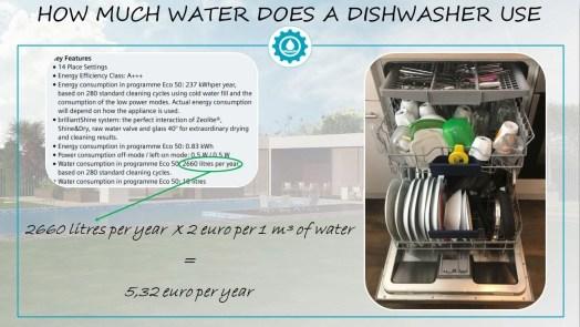 Dishwasher water usage