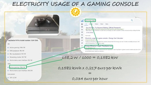Electricity usage of a gaming console