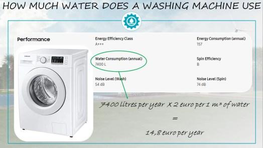 Washing Machine water usage