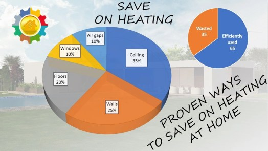 How to save on heating at home