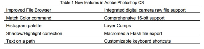 Table showing new features in Adobe Photoshop