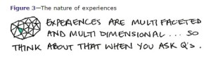 a gemstone with the words 'experiences are multi-faceted and multi-dimensional...so think about that when you ask questions