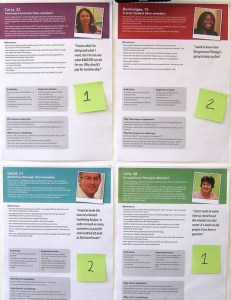 board showing four personas created for a client. The personas include photos and details about the personas' life circumstances.